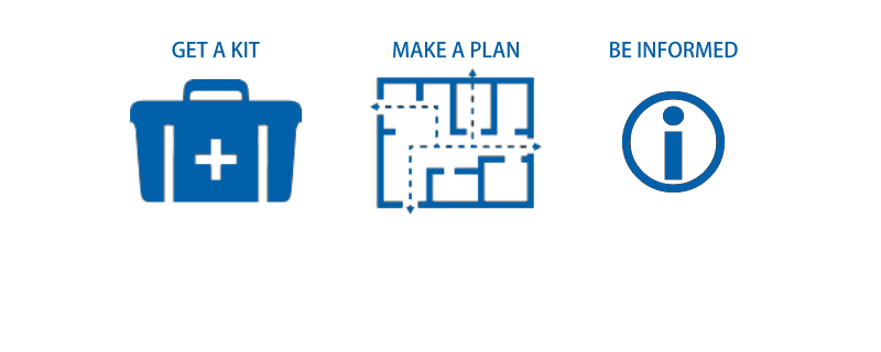 Icons depicting an Emergency Kit Container, a Home Floor Plan, and an Information Symbol