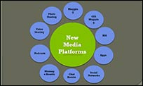 A slide from the presentation that shows the different types of new and emerging media.