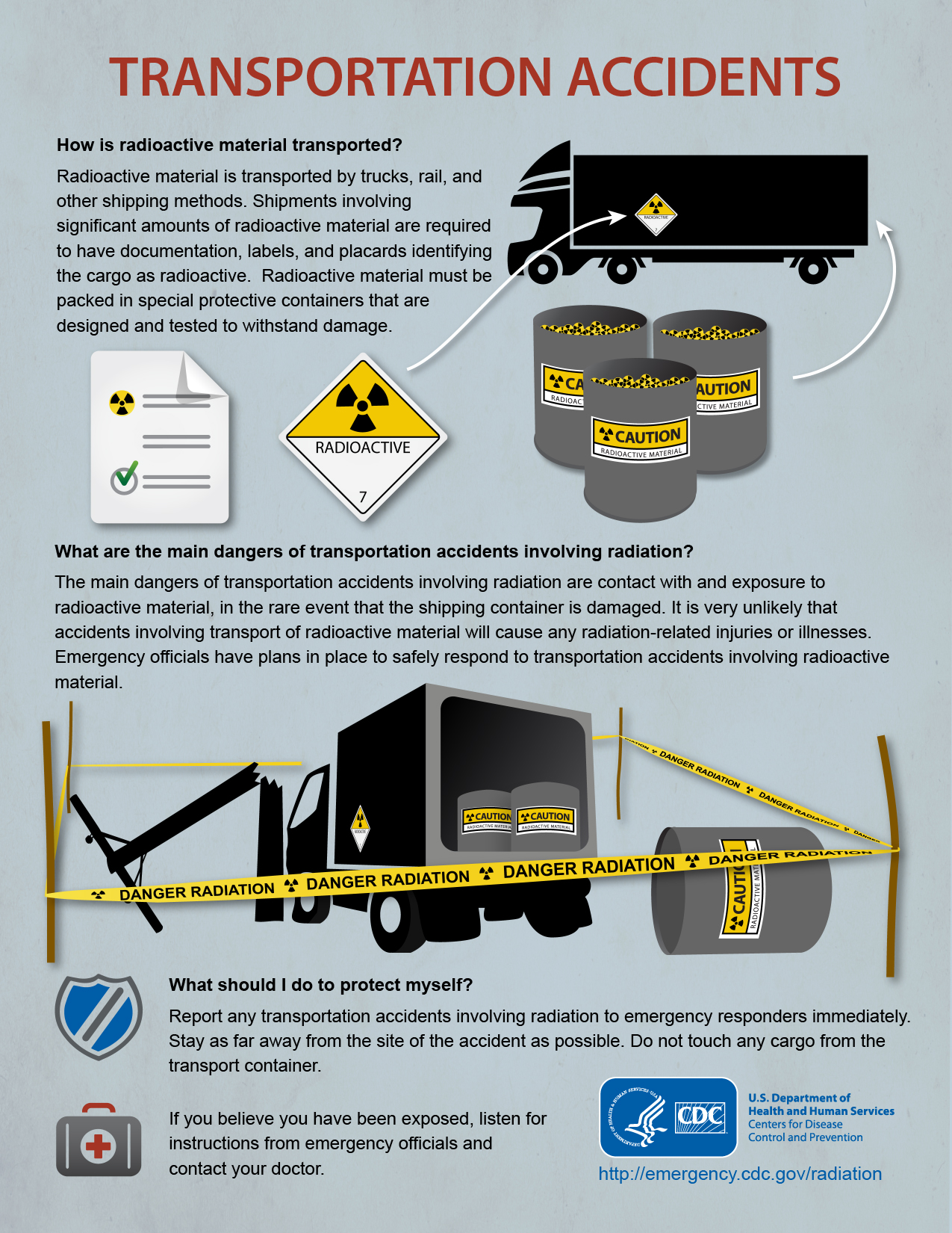 Cdc Radiation Emergencies Resource Library Communications And Nuclear Power Plant Diagram Ppt Image Filehttps 00 Images Infographics Transportation Accidents
